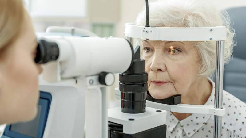 Risk Factors and Treatment Options for Glaucoma